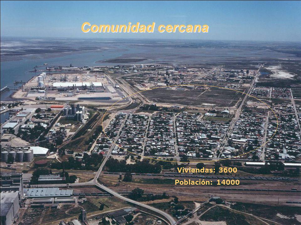 Comunidad cercana Viviendas: 3600 Población: 14000