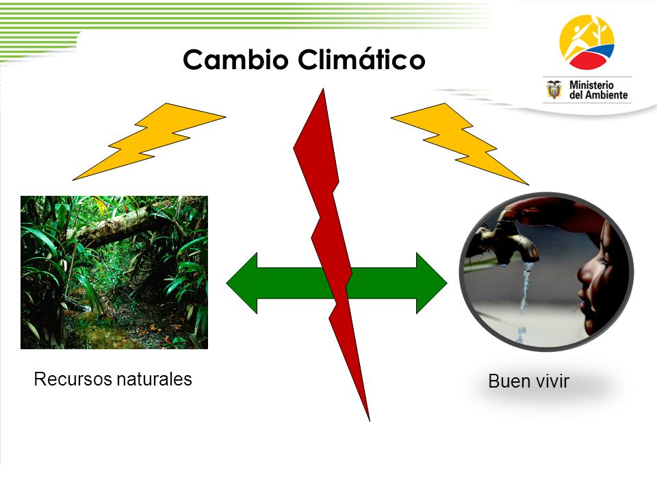 Cambio Climático Recursos naturales Buen vivir 2