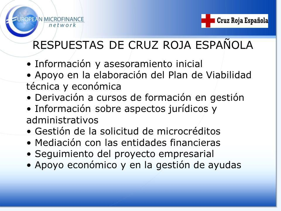 RESPUESTAS DE CRUZ ROJA ESPAÑOLA