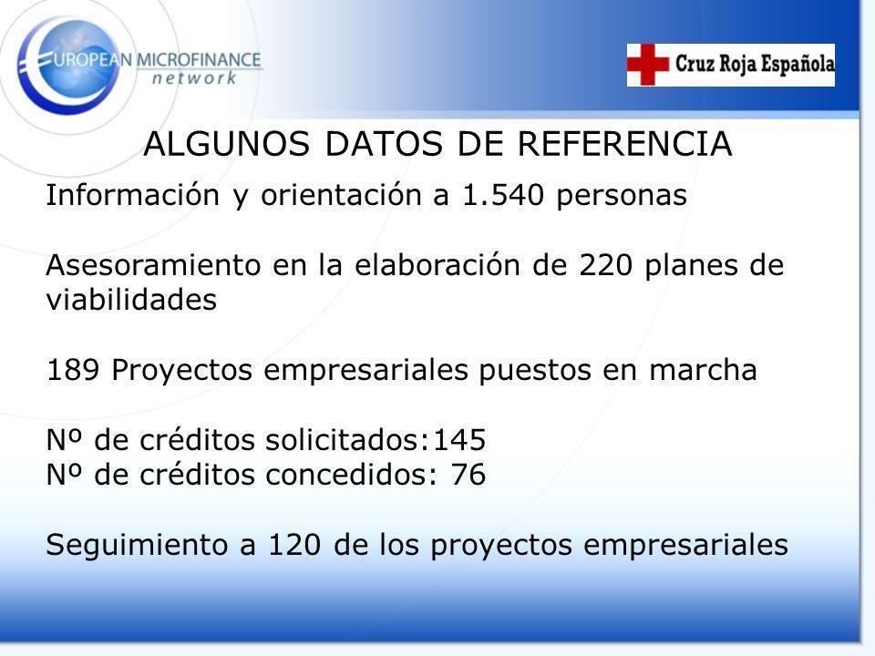 ALGUNOS DATOS DE REFERENCIA