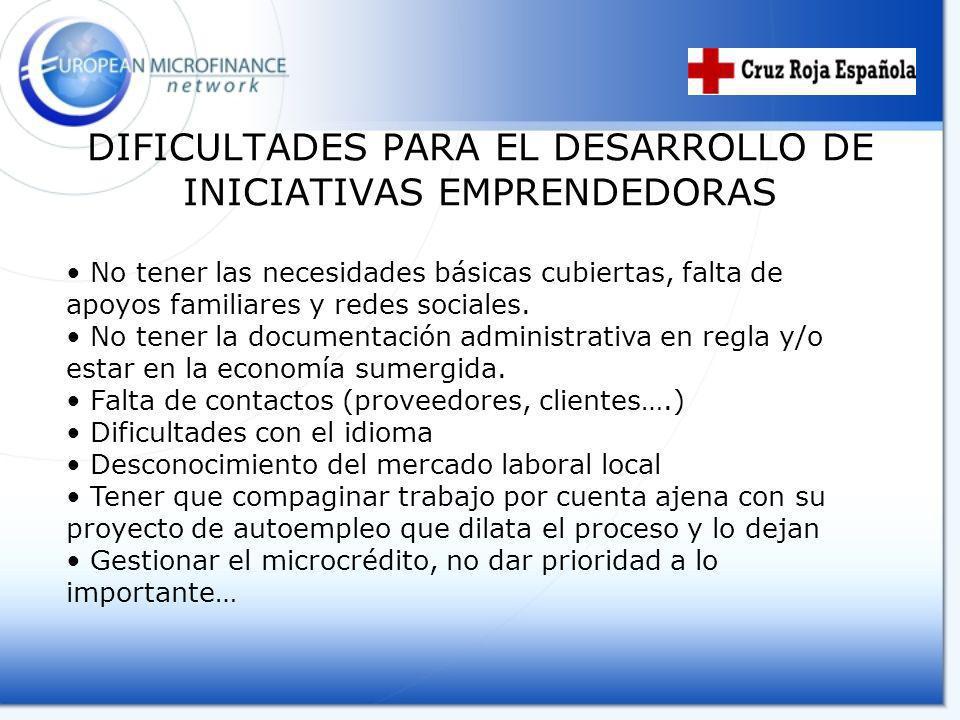 DIFICULTADES PARA EL DESARROLLO DE INICIATIVAS EMPRENDEDORAS