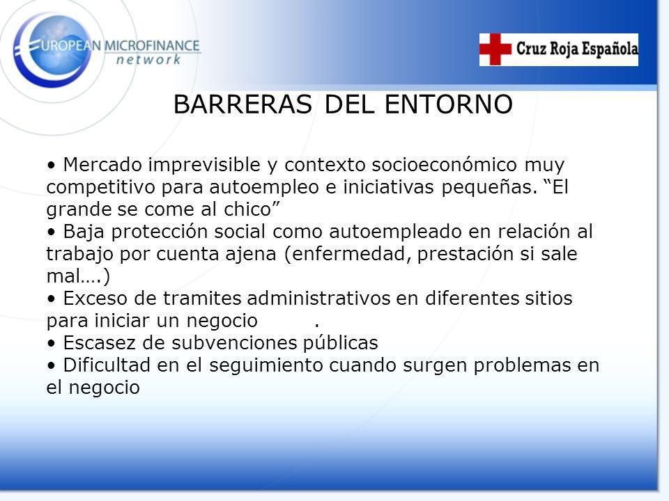 BARRERAS DEL ENTORNO
