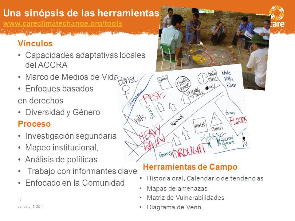 Una sinópsis de las herramientas de CARE www. careclimatechange