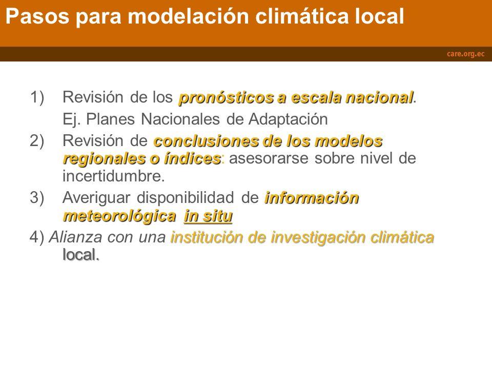 Pasos para modelación climática local