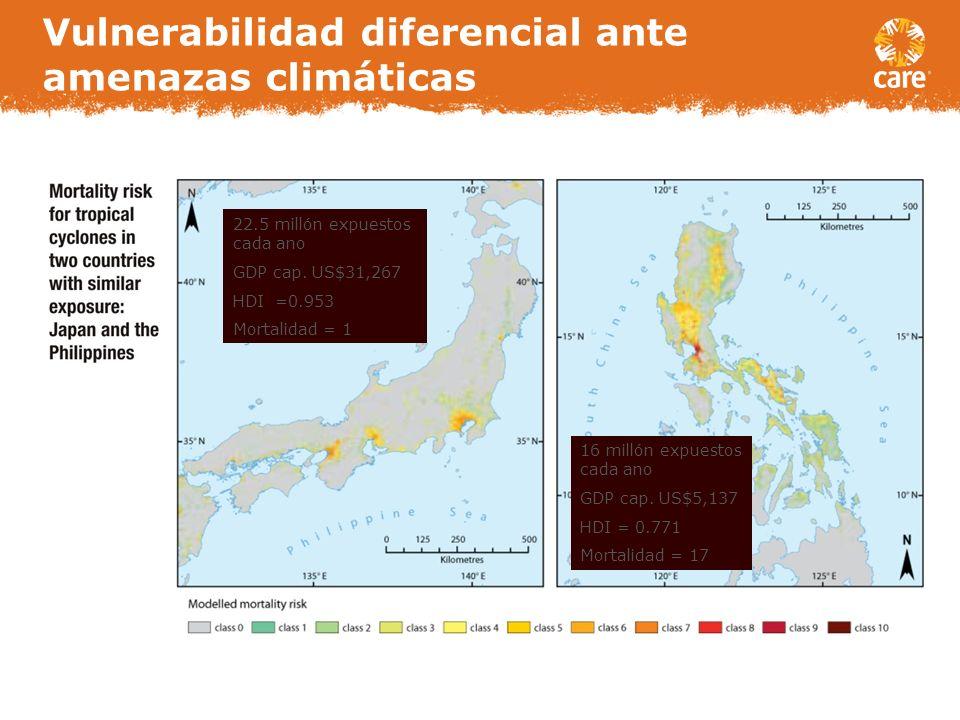 Vulnerabilidad diferencial ante amenazas climáticas