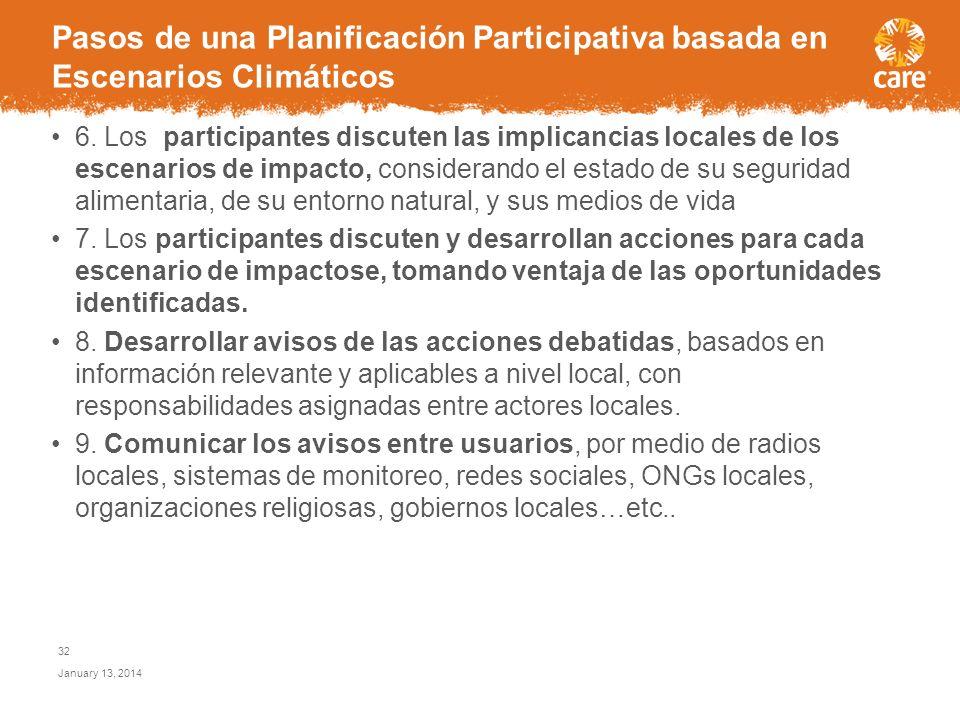 Pasos de una Planificación Participativa basada en Escenarios Climáticos
