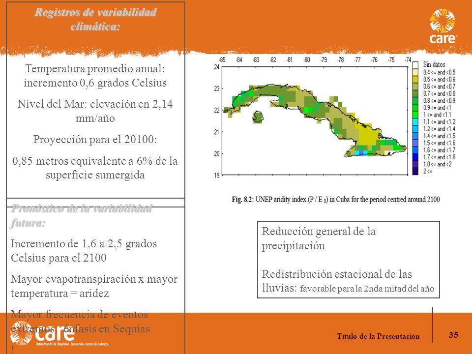 Registros de variabilidad climática: