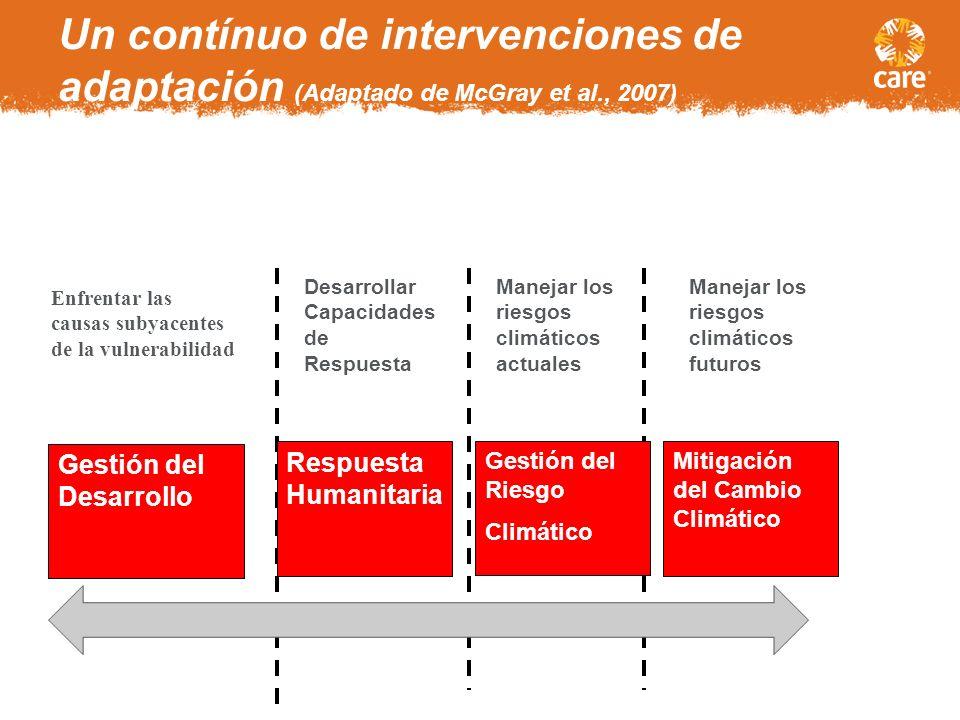 Un contínuo de intervenciones de adaptación (Adaptado de McGray et al