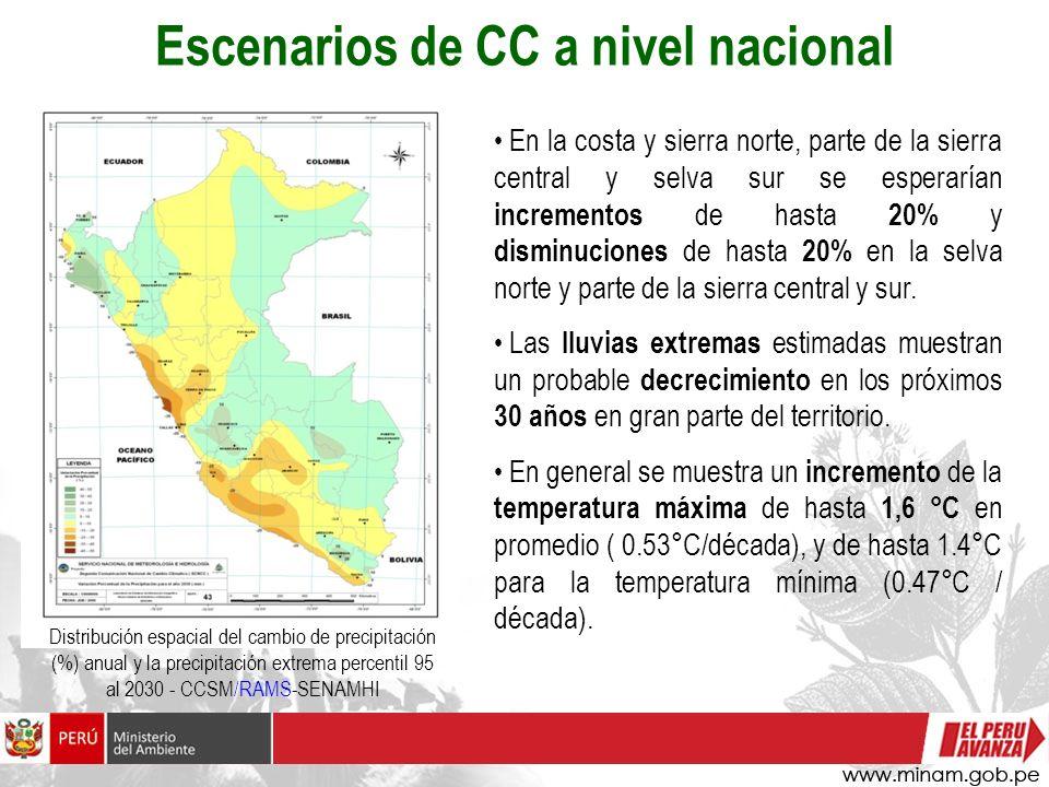 Escenarios de CC a nivel nacional