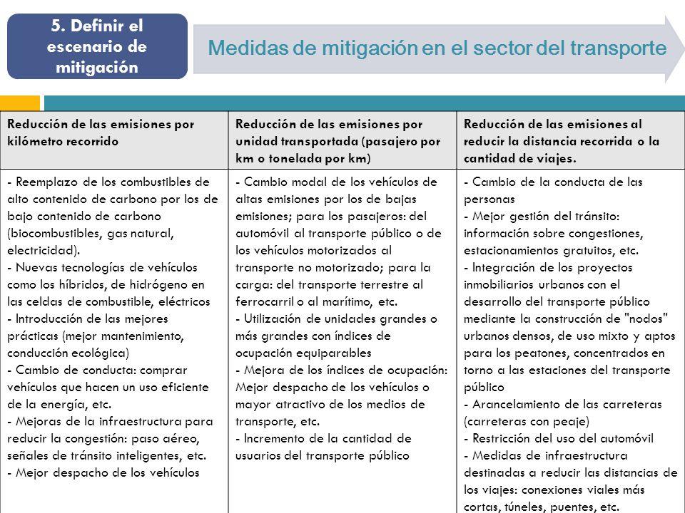 5. Definir el escenario de mitigación