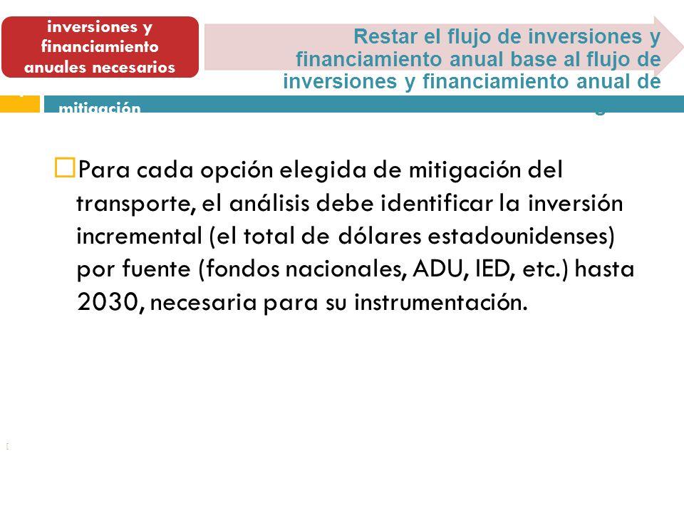 7. Estimar los cambios en los flujos de inversiones y financiamiento anuales necesarios para instrumentar la mitigación