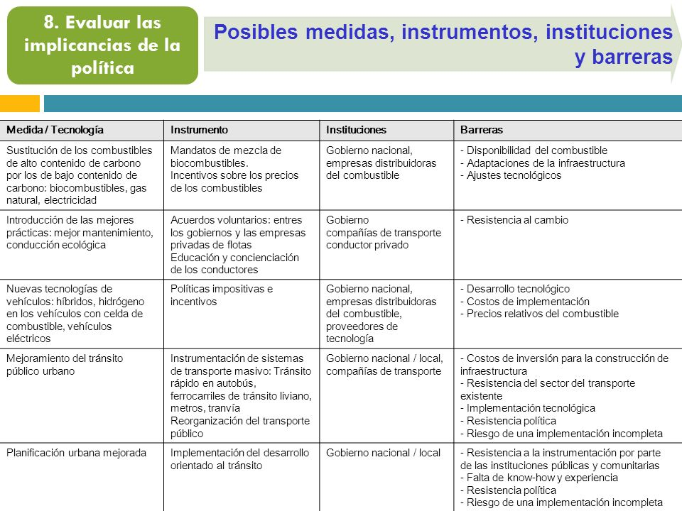 8. Evaluar las implicancias de la política