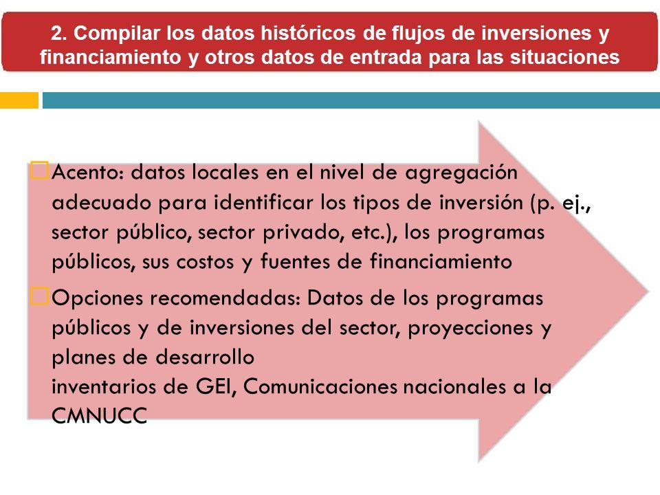 2. Compilar los datos históricos de flujos de inversiones y financiamiento y otros datos de entrada para las situaciones