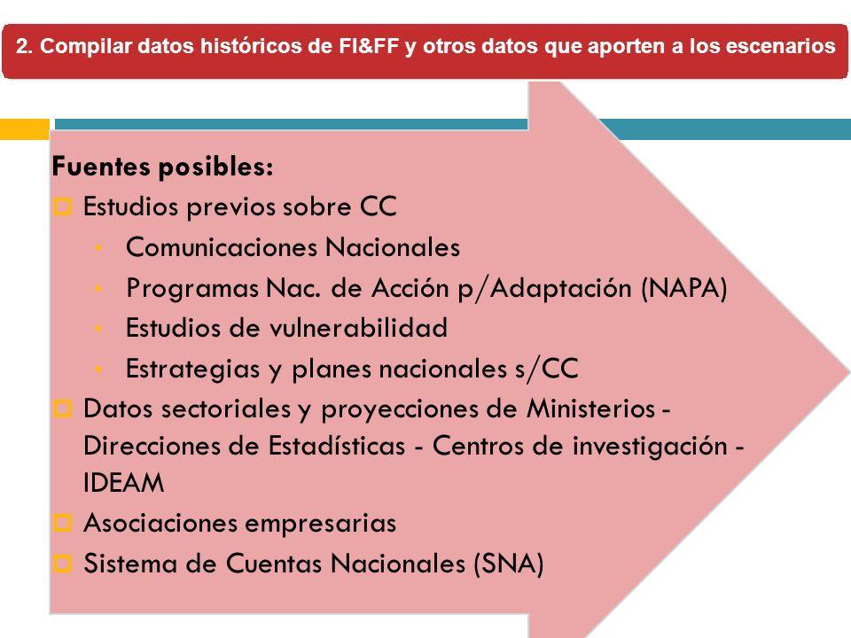 Estudios previos sobre CC Comunicaciones Nacionales