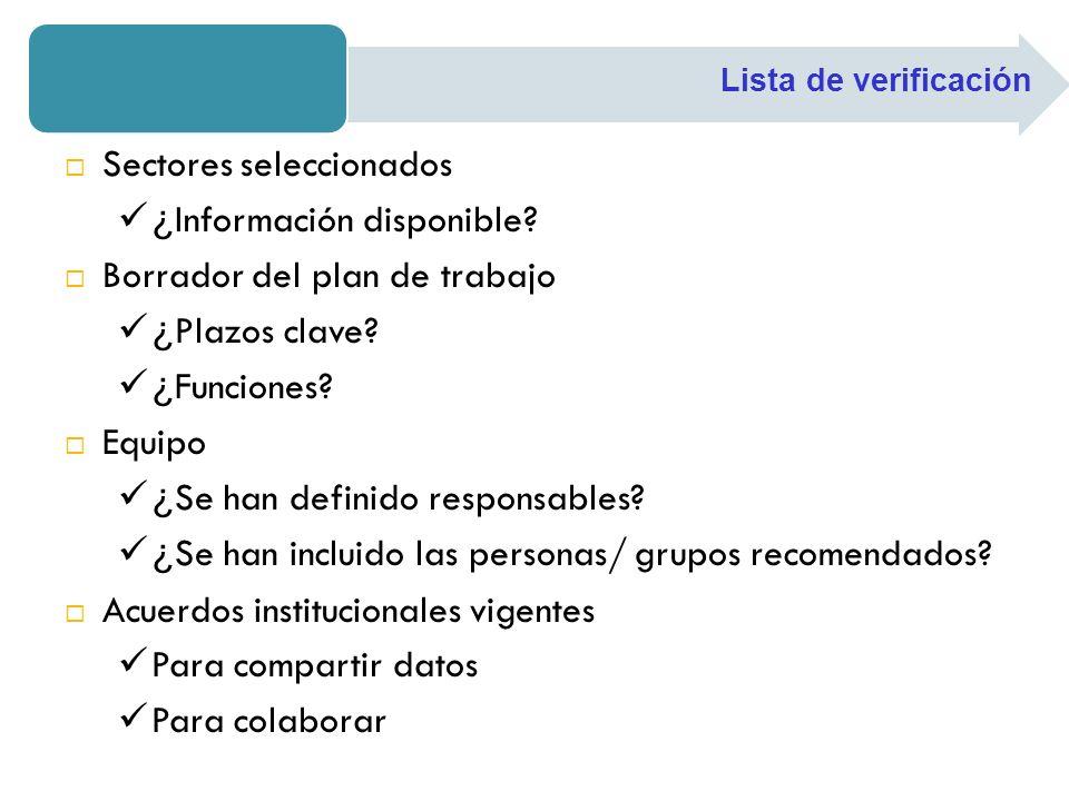 Sectores seleccionados ¿Información disponible