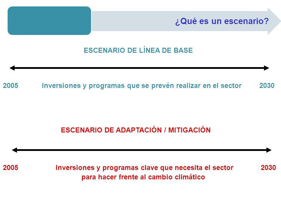 ESCENARIO DE LÍNEA DE BASE ESCENARIO DE ADAPTACIÓN / MITIGACIÓN