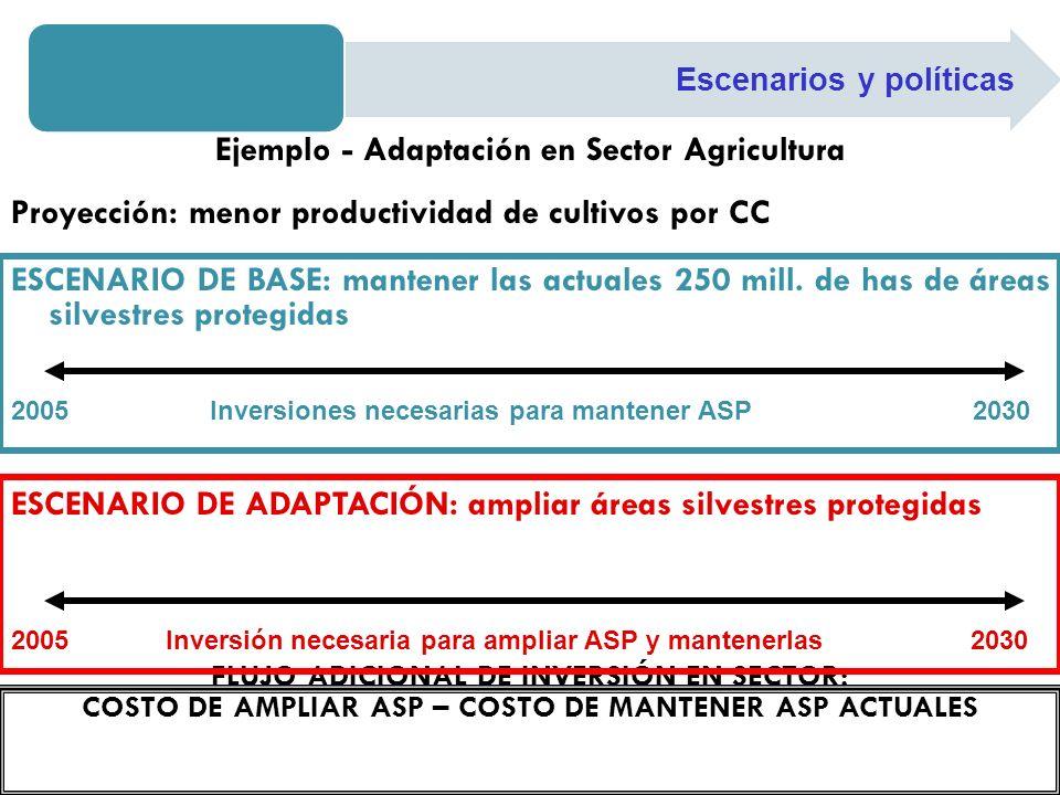 Ejemplo - Adaptación en Sector Agricultura