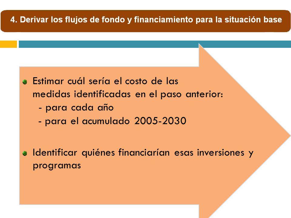 Identificar quiénes financiarían esas inversiones y programas