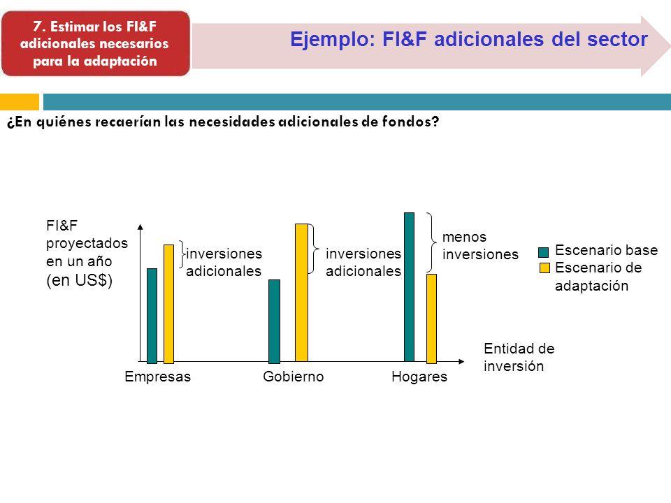 7. Estimar los FI&F adicionales necesarios para la adaptación