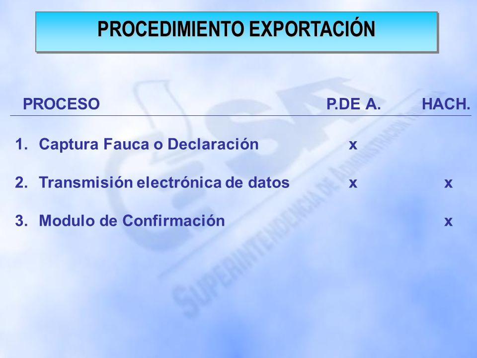 PROCEDIMIENTO EXPORTACIÓN