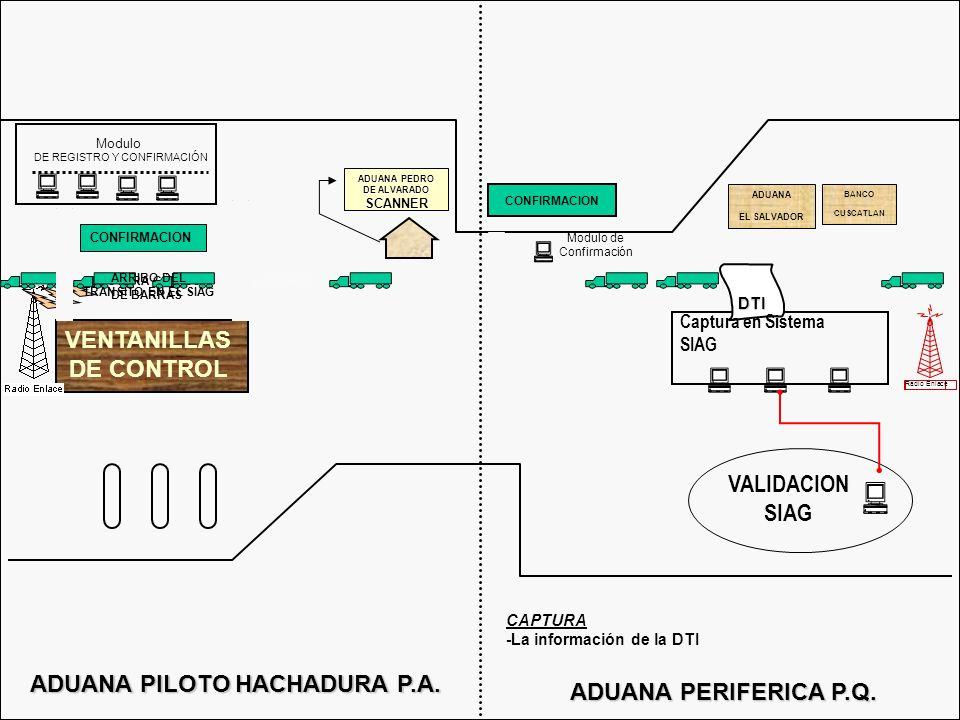 ADUANA PEDRO DE ALVARADO VENTANILLAS DE CONTROL