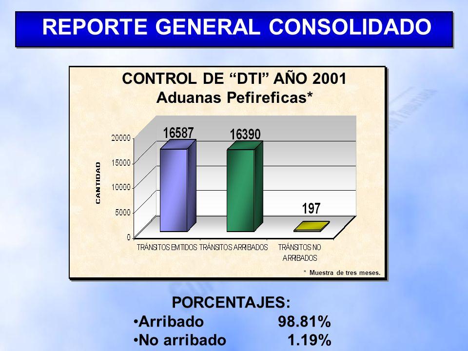 REPORTE GENERAL CONSOLIDADO