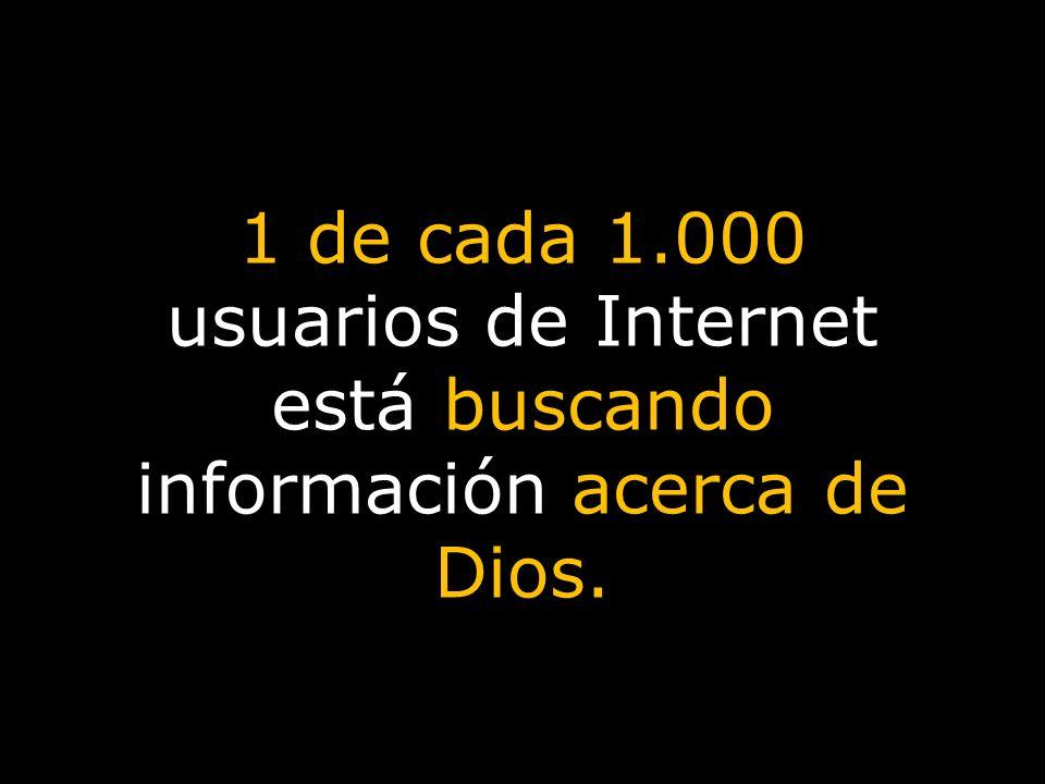 1 de cada 1.000 usuarios de Internet está buscando información acerca de Dios.