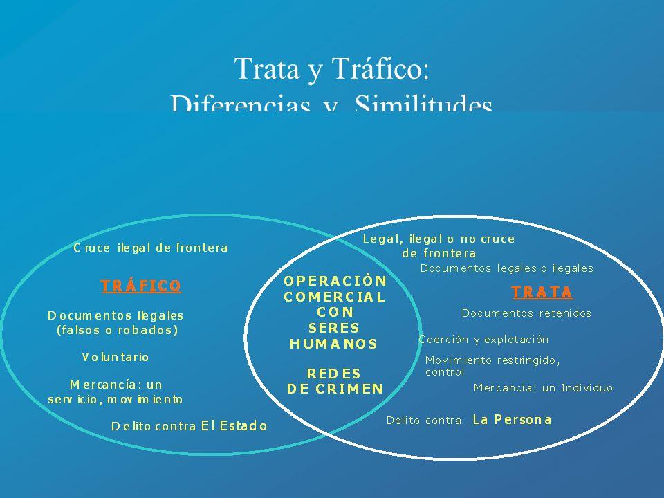 Trata y Tráfico: Diferencias y Similitudes
