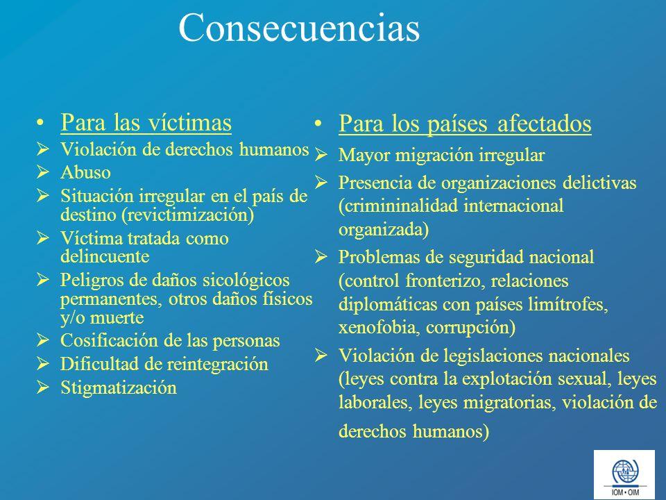 Consecuencias Para los países afectados Para las víctimas