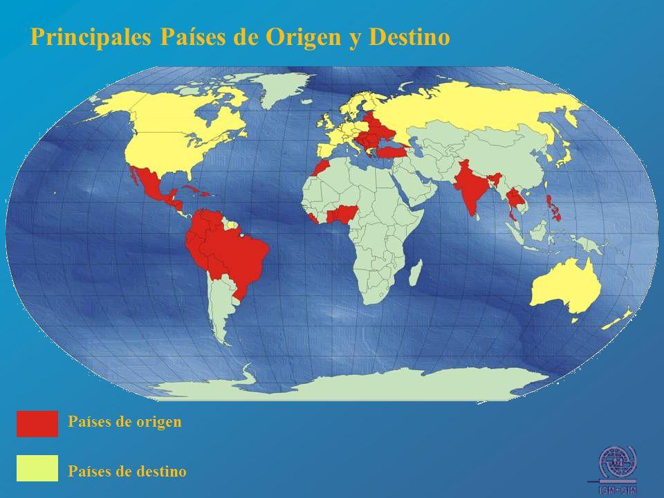 Principales Países de Origen y Destino