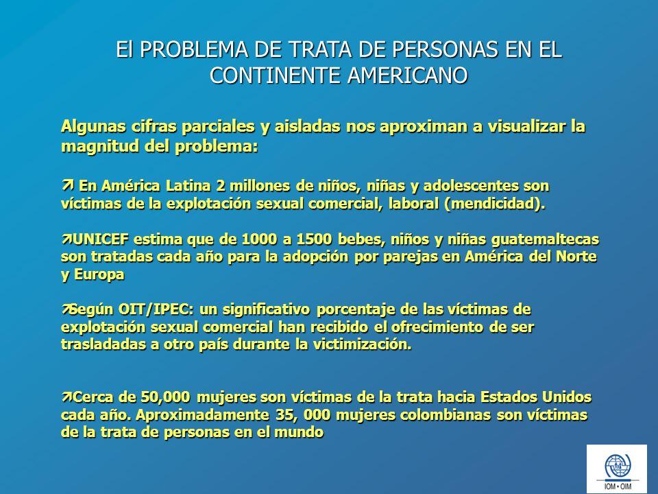 El PROBLEMA DE TRATA DE PERSONAS EN EL CONTINENTE AMERICANO