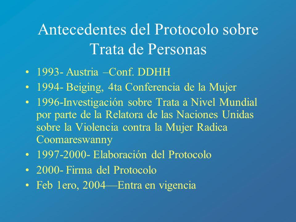Antecedentes del Protocolo sobre Trata de Personas