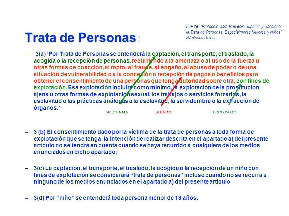 Trata de Personas:Fuente: Protocolo para Prevenir, Suprimir y Sancionar la Trata de Personas, Especialmente Mujeres y Niños NAciones Unidas.