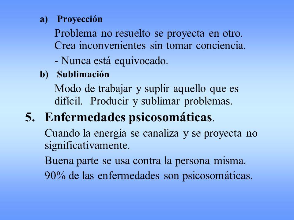 Enfermedades psicosomáticas.
