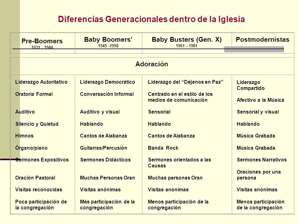 Diferencias Generacionales dentro de la Iglesia