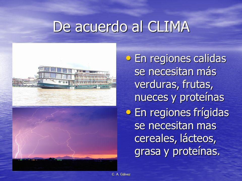 De acuerdo al CLIMA En regiones calidas se necesitan más verduras, frutas, nueces y proteínas.