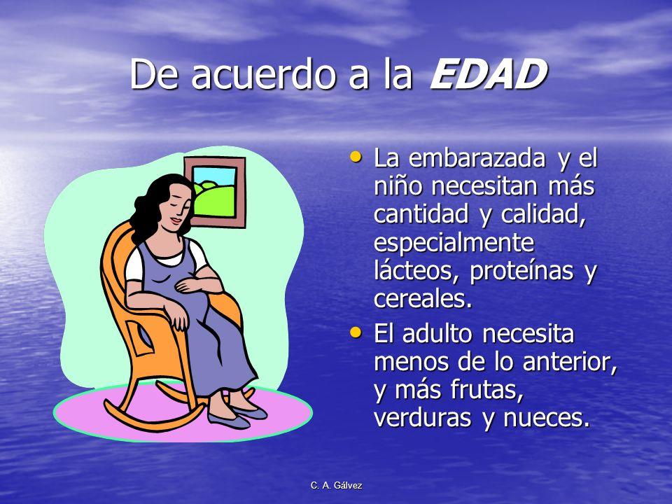 De acuerdo a la EDAD La embarazada y el niño necesitan más cantidad y calidad, especialmente lácteos, proteínas y cereales.