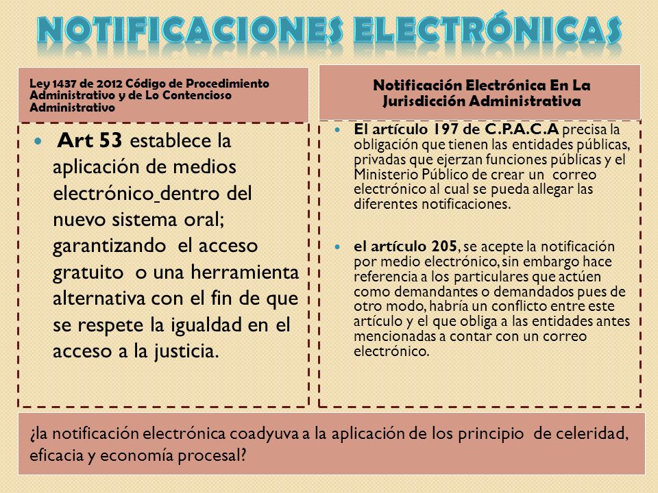 Los principios procesales de eficacia celeridad y for De que se encarga el ministerio del interior