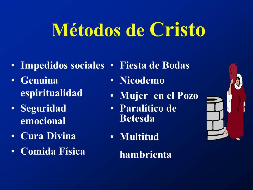Métodos de Cristo Impedidos sociales Genuina espiritualidad
