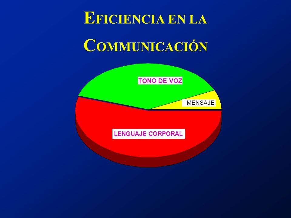 EFICIENCIA EN LA COMMUNICACIÓN