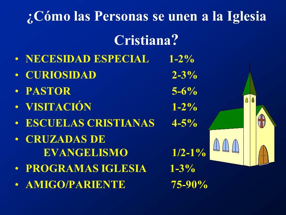 ¿Cómo las Personas se unen a la Iglesia Cristiana