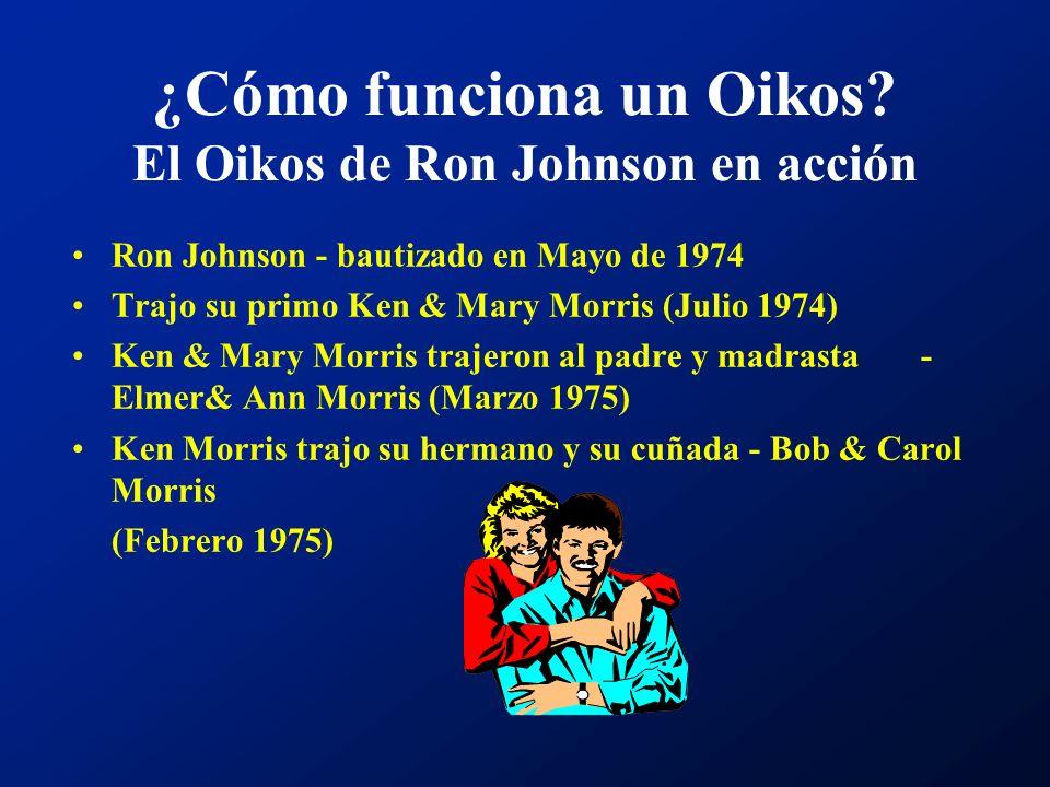 ¿Cómo funciona un Oikos El Oikos de Ron Johnson en acción