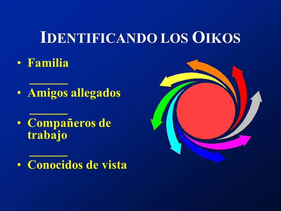IDENTIFICANDO LOS OIKOS