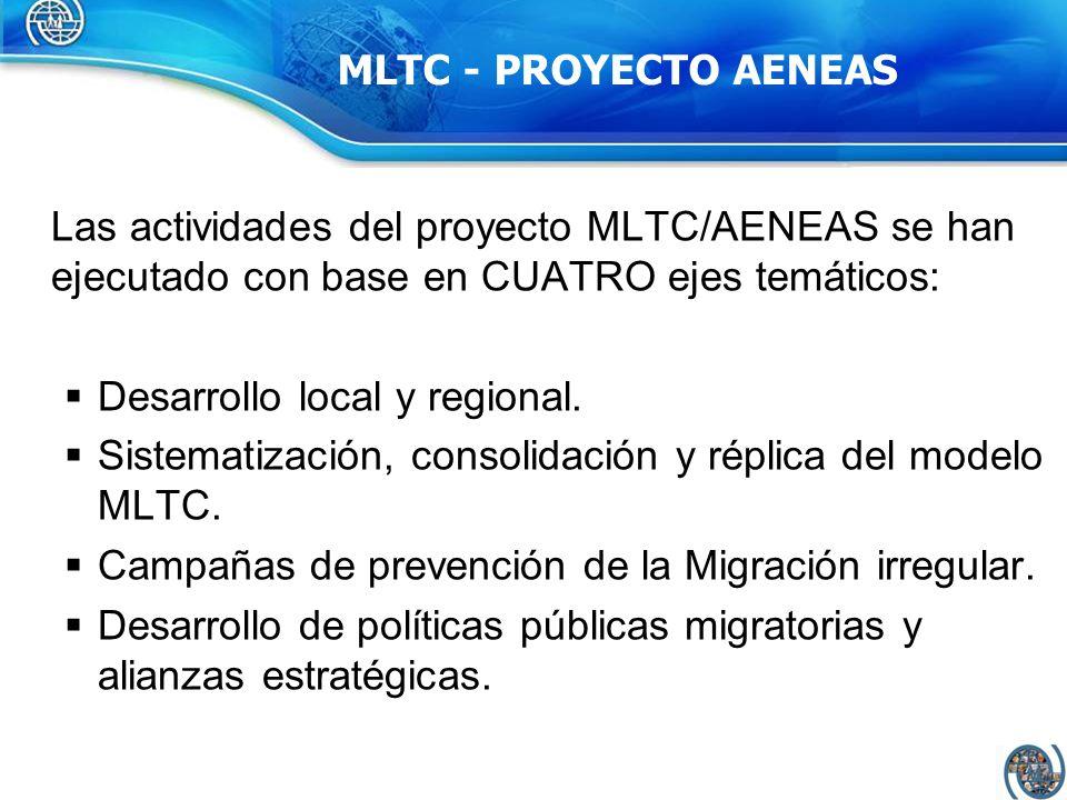 MLTC - PROYECTO AENEAS Las actividades del proyecto MLTC/AENEAS se han ejecutado con base en CUATRO ejes temáticos: