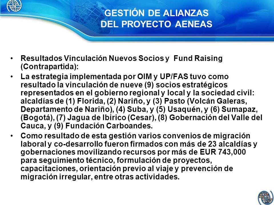 GESTIÓN DE ALIANZAS DEL PROYECTO AENEAS