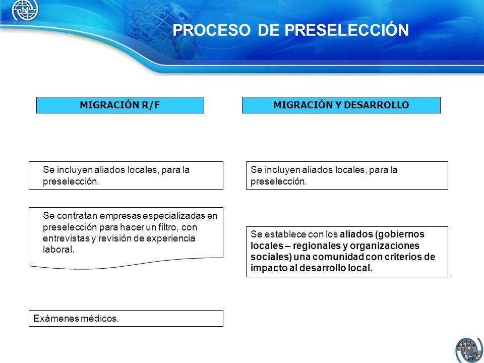 PROCESO DE PRESELECCIÓN
