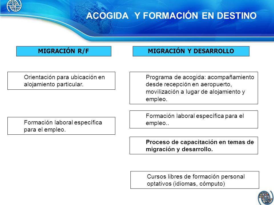 ACOGIDA Y FORMACIÓN EN DESTINO