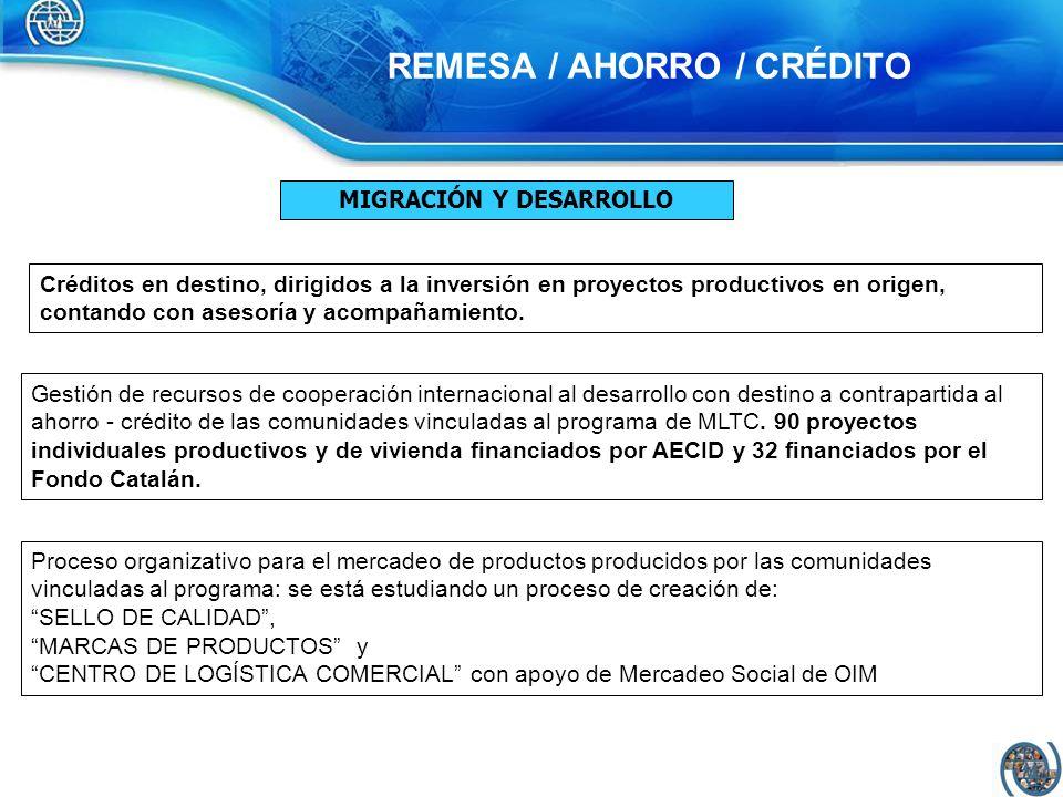 REMESA / AHORRO / CRÉDITO