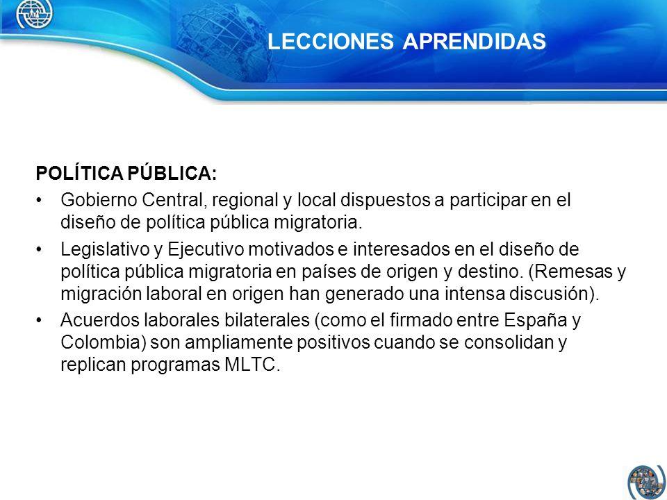 LECCIONES APRENDIDAS POLÍTICA PÚBLICA: