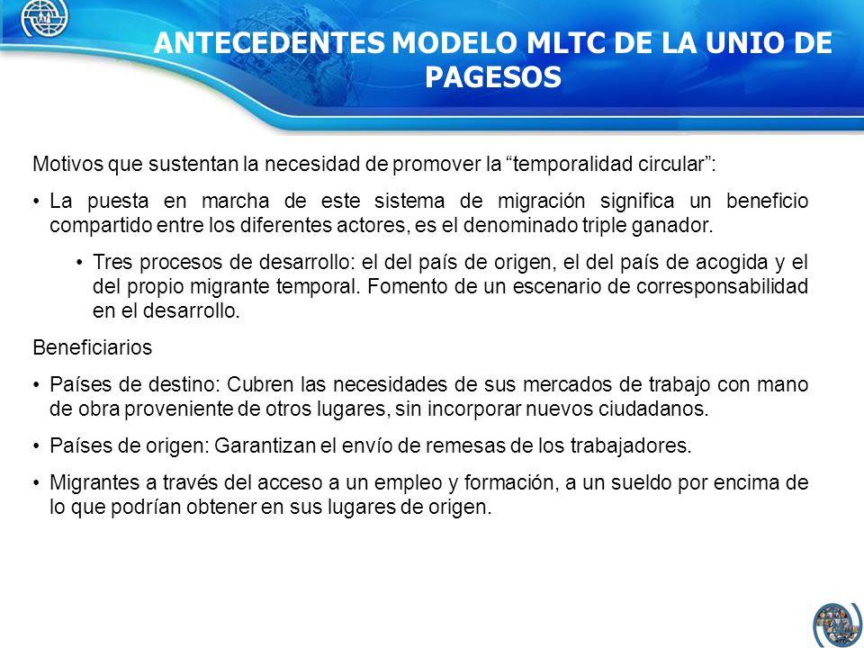ANTECEDENTES MODELO MLTC DE LA UNIO DE PAGESOS